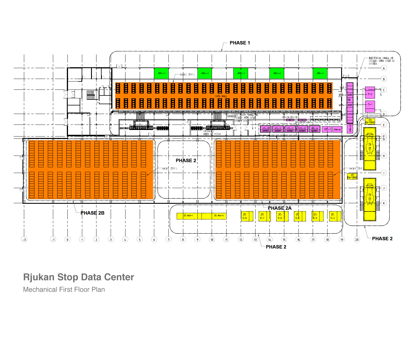 Data Center Planning : Solutions norzetta